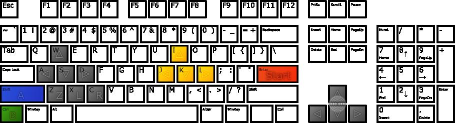 KeyboardSetup  Mupen64Plus Wiki
